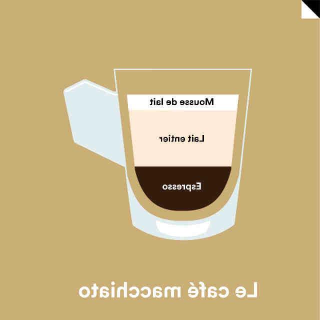 Comment faire un cappuccino avec une machine à café?
