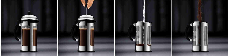 Comment le café est-il préparé dans une cafetière filtre?