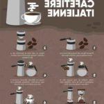 Comment préparer du cafe a froid ?