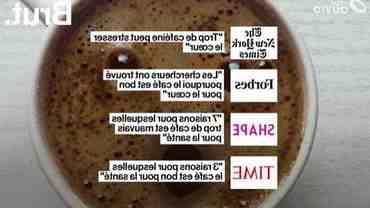 Le café est-il bon pour la peau?