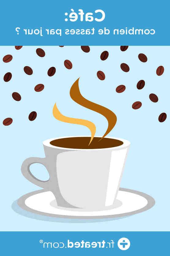 Pourquoi ne devrais-je pas boire de café?