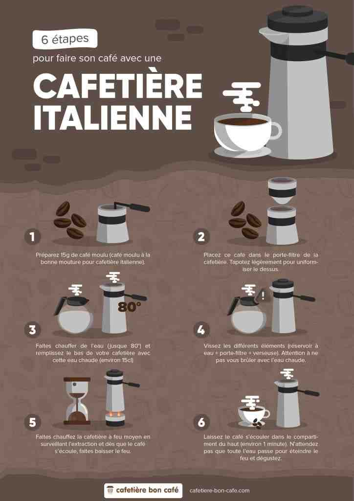 Quel café gris choisir?